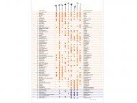 KNNV51 Handboek Vogels NL en B binnen2
